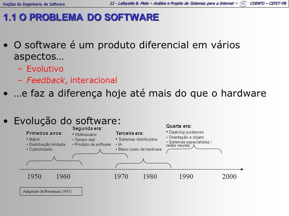 13 - Lafayette B. Melo – Análise e Projeto de Sistemas para a Internet – COINFO – CEFET-PB 1.1 O PROBLEMA DO SOFTWARE O software é um produto diferenc