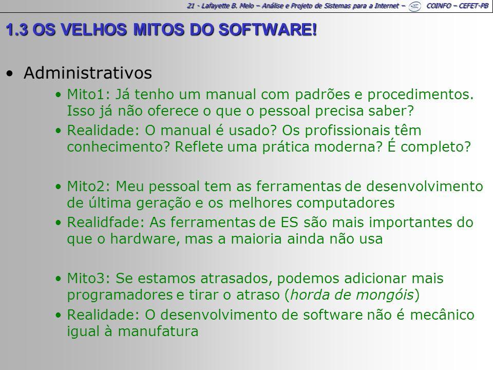 21 - Lafayette B. Melo – Análise e Projeto de Sistemas para a Internet – COINFO – CEFET-PB 1.3 OS VELHOS MITOS DO SOFTWARE! Administrativos Mito1: Já