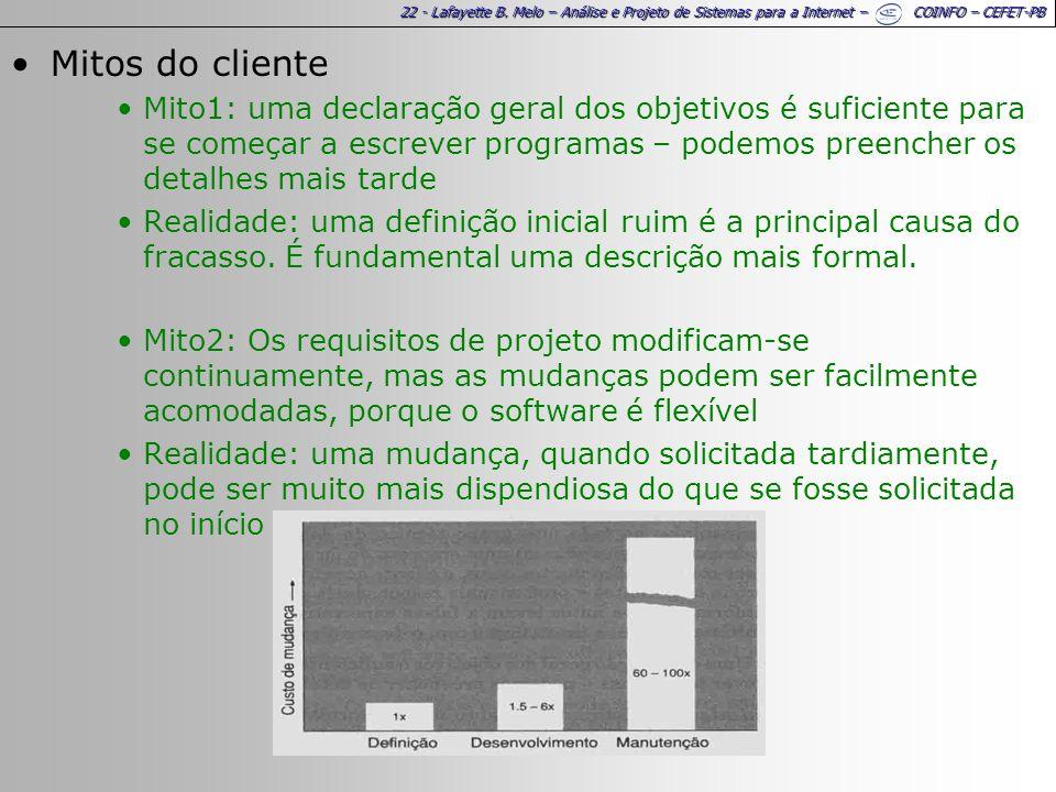 22 - Lafayette B. Melo – Análise e Projeto de Sistemas para a Internet – COINFO – CEFET-PB Mitos do cliente Mito1: uma declaração geral dos objetivos