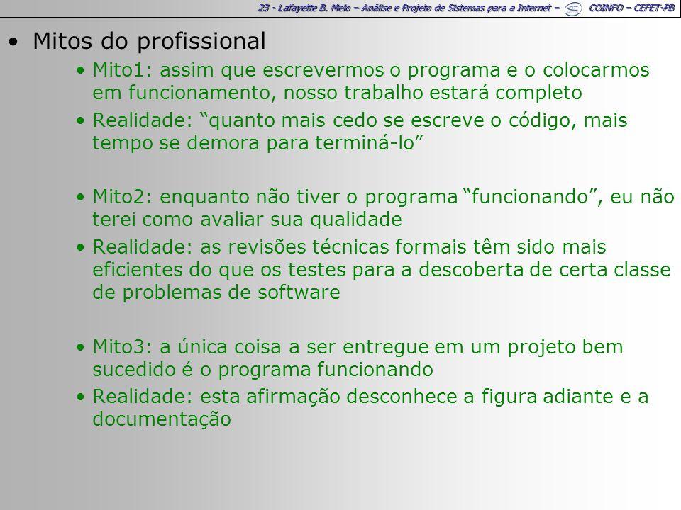 23 - Lafayette B. Melo – Análise e Projeto de Sistemas para a Internet – COINFO – CEFET-PB Mitos do profissional Mito1: assim que escrevermos o progra
