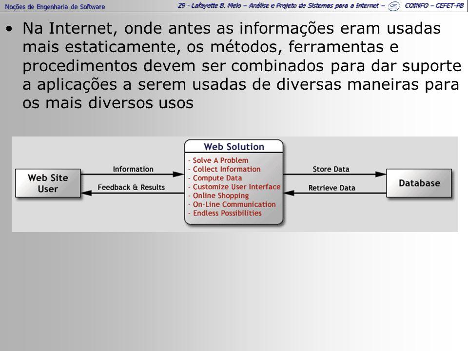 29 - Lafayette B. Melo – Análise e Projeto de Sistemas para a Internet – COINFO – CEFET-PB Na Internet, onde antes as informações eram usadas mais est
