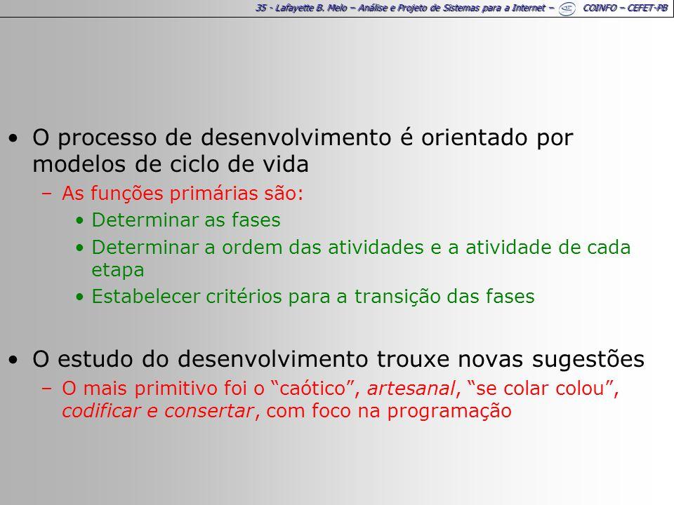 35 - Lafayette B. Melo – Análise e Projeto de Sistemas para a Internet – COINFO – CEFET-PB O processo de desenvolvimento é orientado por modelos de ci