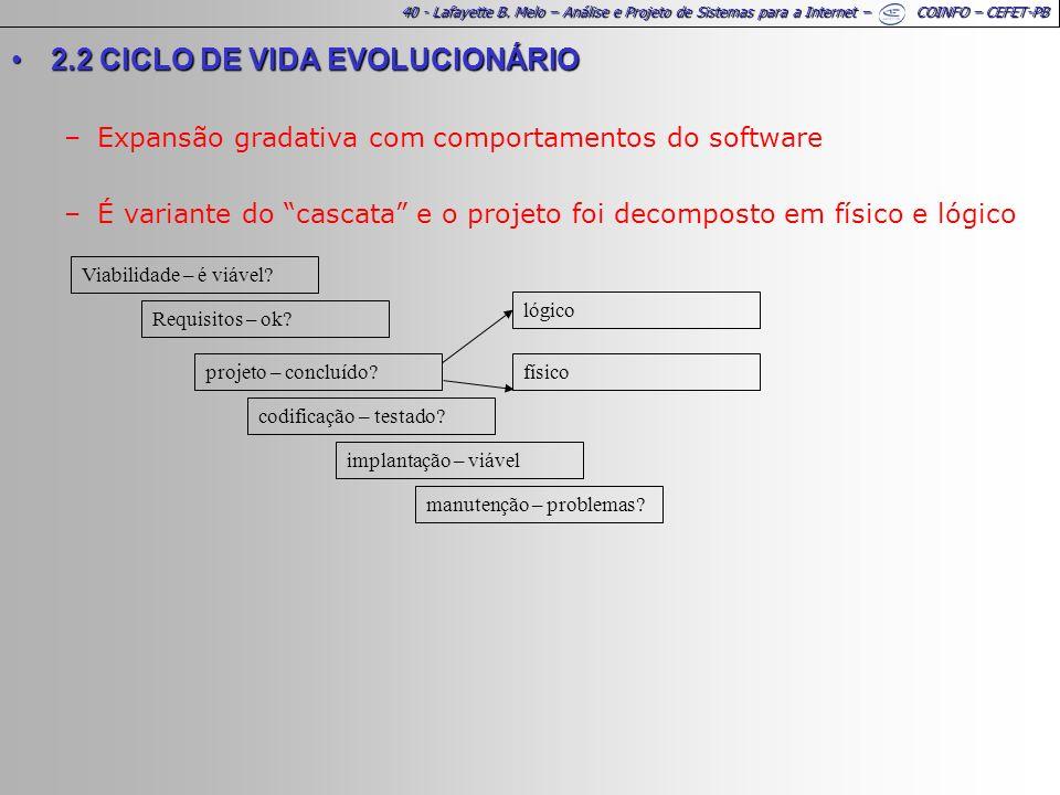 40 - Lafayette B. Melo – Análise e Projeto de Sistemas para a Internet – COINFO – CEFET-PB Viabilidade – é viável? 2.2 CICLO DE VIDA EVOLUCIONÁRIO2.2