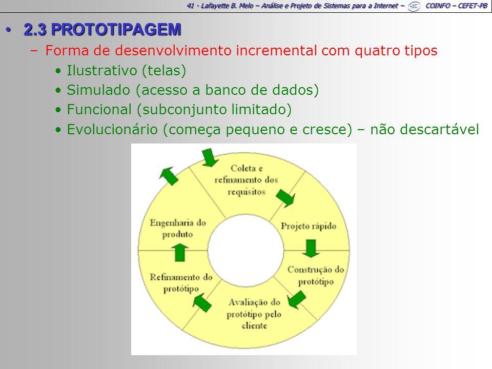 41 - Lafayette B. Melo – Análise e Projeto de Sistemas para a Internet – COINFO – CEFET-PB 2.3 PROTOTIPAGEM2.3 PROTOTIPAGEM –Forma de desenvolvimento