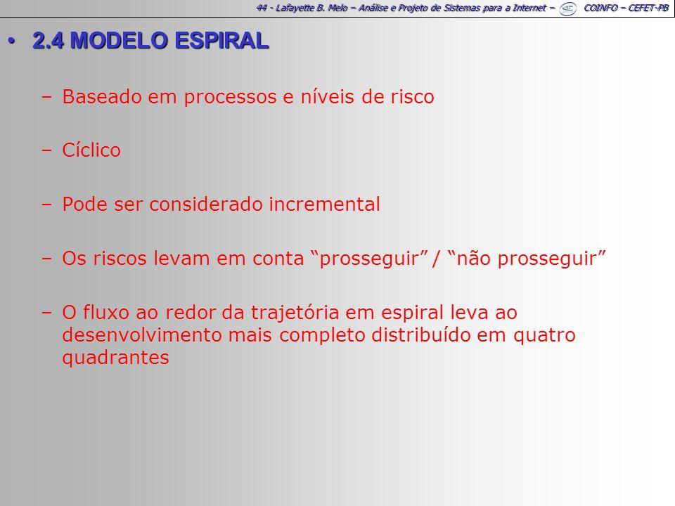 44 - Lafayette B. Melo – Análise e Projeto de Sistemas para a Internet – COINFO – CEFET-PB 2.4 MODELO ESPIRAL2.4 MODELO ESPIRAL –Baseado em processos