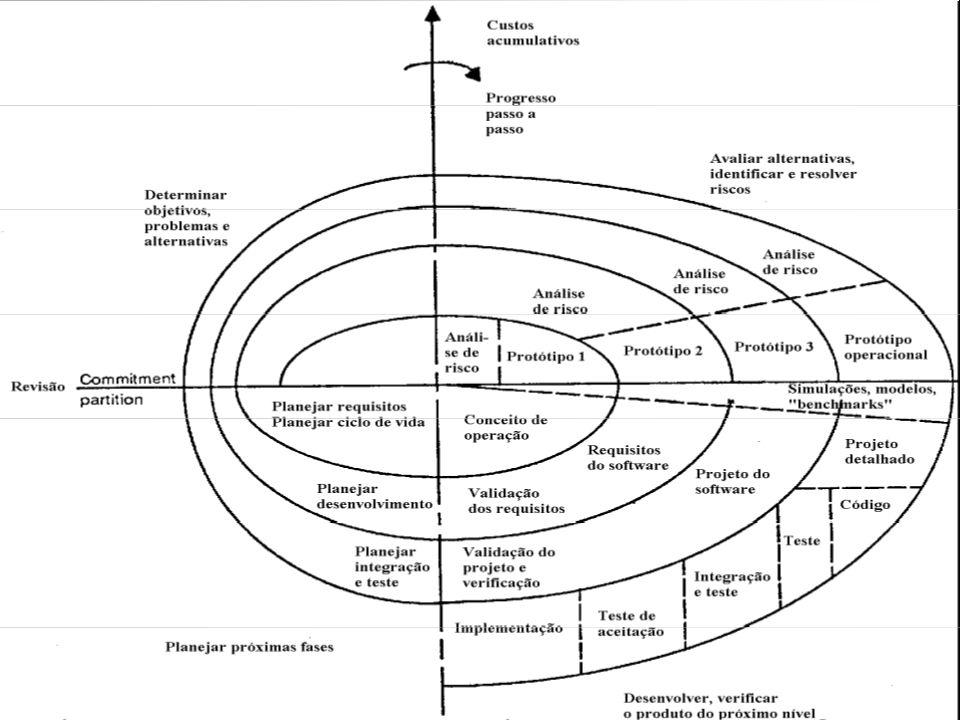 45 - Lafayette B. Melo – Análise e Projeto de Sistemas para a Internet – COINFO – CEFET-PB