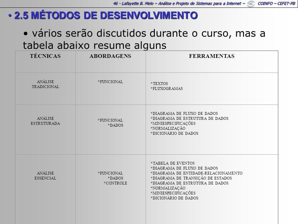 46 - Lafayette B. Melo – Análise e Projeto de Sistemas para a Internet – COINFO – CEFET-PB 2.5 MÉTODOS DE DESENVOLVIMENTO 2.5 MÉTODOS DE DESENVOLVIMEN