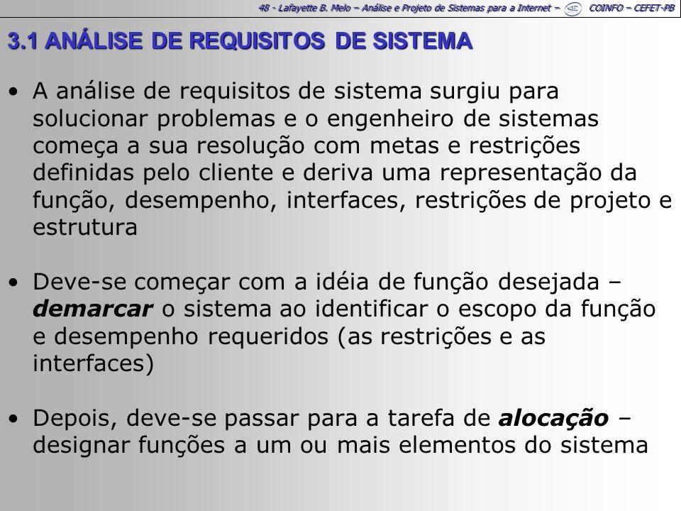 48 - Lafayette B. Melo – Análise e Projeto de Sistemas para a Internet – COINFO – CEFET-PB 3.1 ANÁLISE DE REQUISITOS DE SISTEMA A análise de requisito