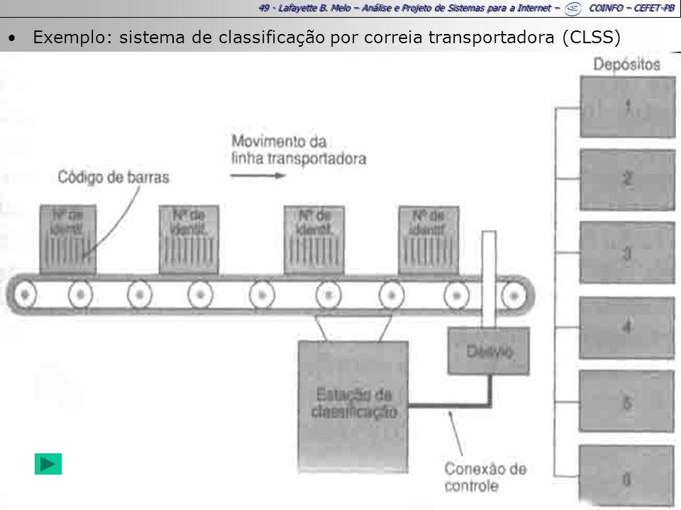 49 - Lafayette B. Melo – Análise e Projeto de Sistemas para a Internet – COINFO – CEFET-PB Exemplo: sistema de classificação por correia transportador