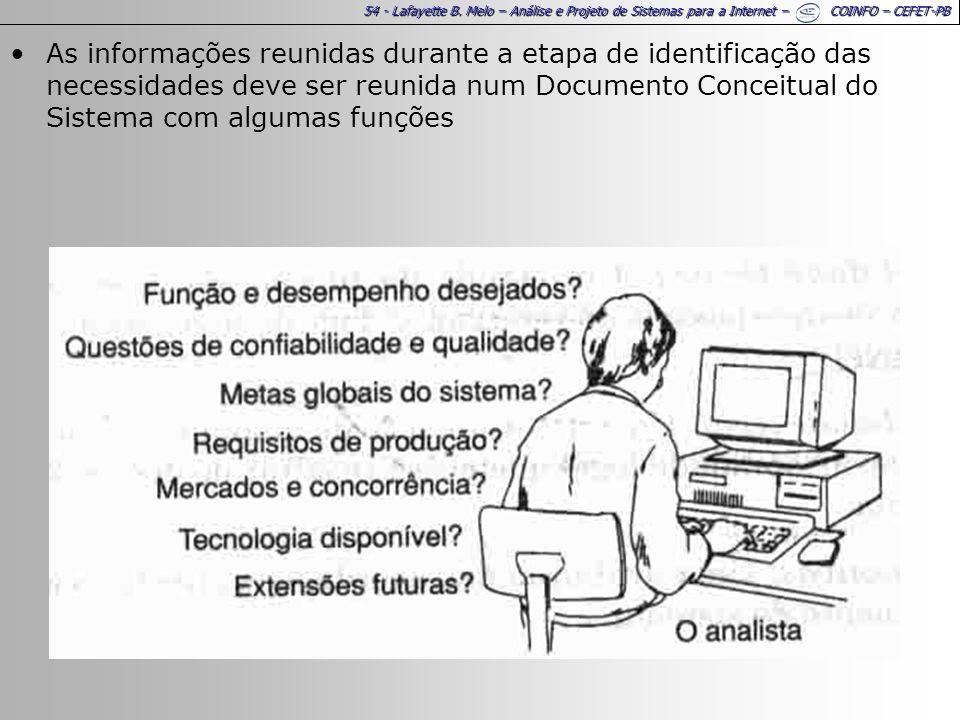 54 - Lafayette B. Melo – Análise e Projeto de Sistemas para a Internet – COINFO – CEFET-PB As informações reunidas durante a etapa de identificação da