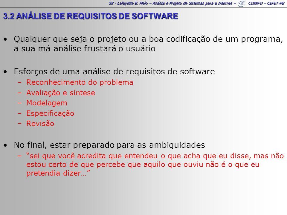 58 - Lafayette B. Melo – Análise e Projeto de Sistemas para a Internet – COINFO – CEFET-PB 3.2 ANÁLISE DE REQUISITOS DE SOFTWARE Qualquer que seja o p