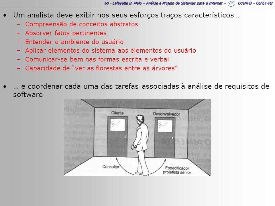 60 - Lafayette B. Melo – Análise e Projeto de Sistemas para a Internet – COINFO – CEFET-PB Um analista deve exibir nos seus esforços traços caracterís