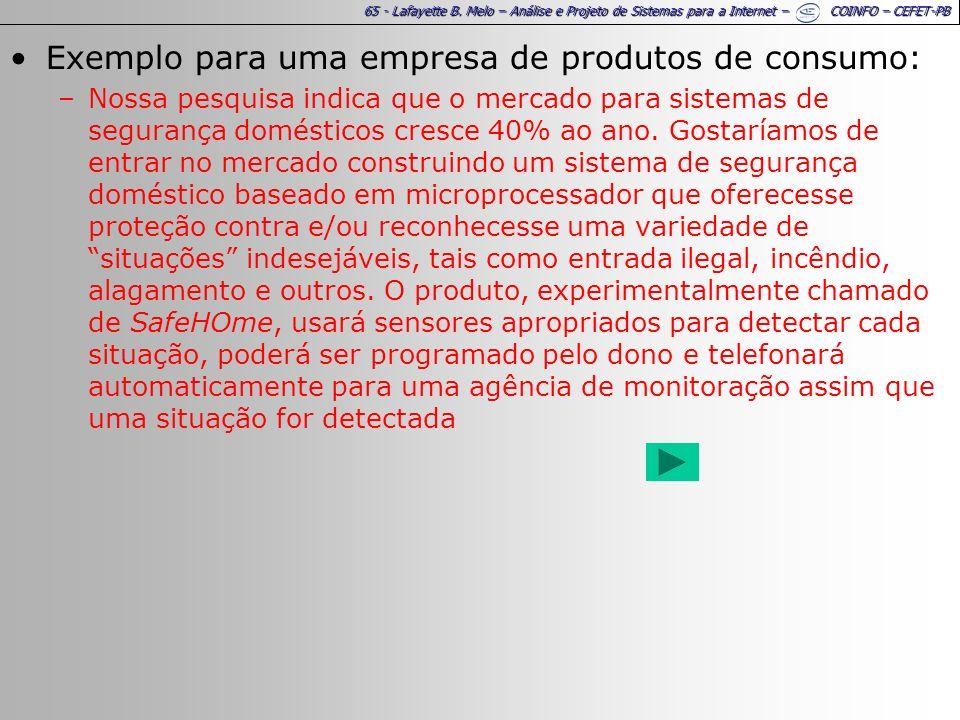 65 - Lafayette B. Melo – Análise e Projeto de Sistemas para a Internet – COINFO – CEFET-PB Exemplo para uma empresa de produtos de consumo: –Nossa pes