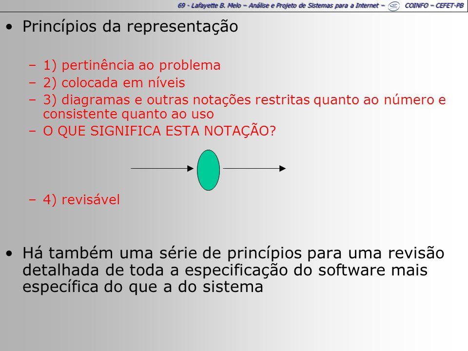 69 - Lafayette B. Melo – Análise e Projeto de Sistemas para a Internet – COINFO – CEFET-PB Princípios da representação –1) pertinência ao problema –2)
