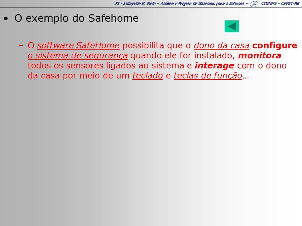 75 - Lafayette B. Melo – Análise e Projeto de Sistemas para a Internet – COINFO – CEFET-PB O exemplo do Safehome –O software SafeHome possibilita que