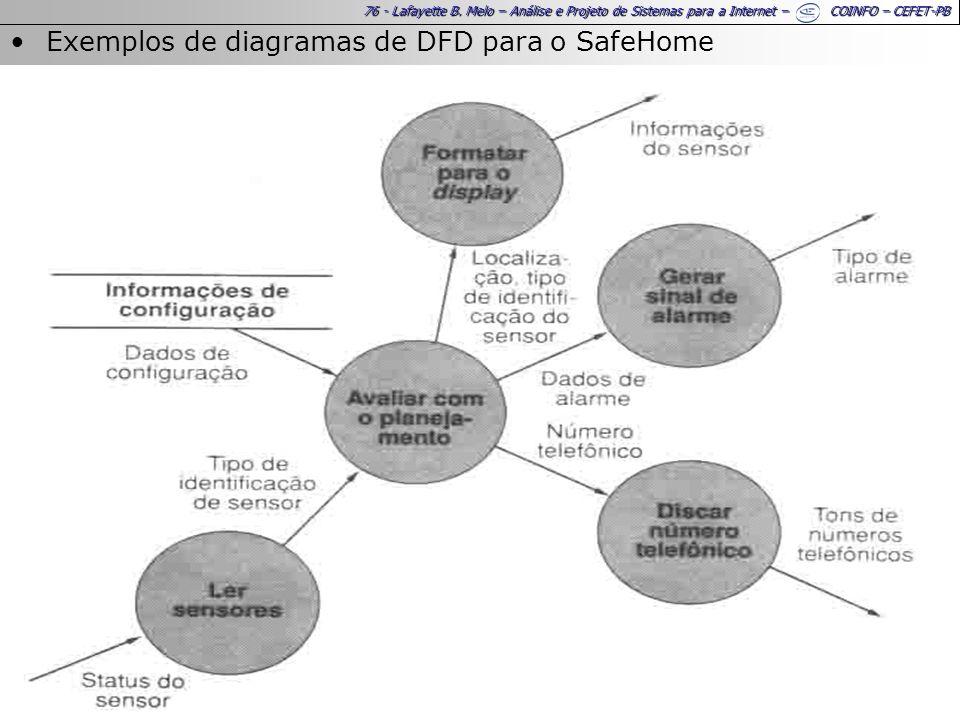76 - Lafayette B. Melo – Análise e Projeto de Sistemas para a Internet – COINFO – CEFET-PB Exemplos de diagramas de DFD para o SafeHome