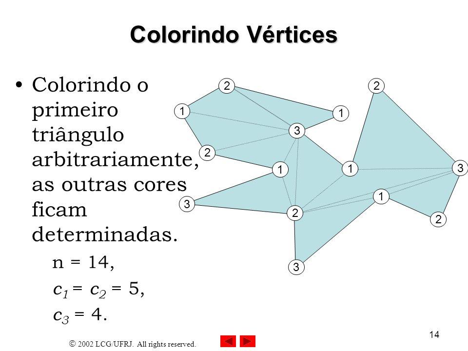 2002 LCG/UFRJ. All rights reserved. 14 Colorindo Vértices Colorindo o primeiro triângulo arbitrariamente, as outras cores ficam determinadas. n = 14,
