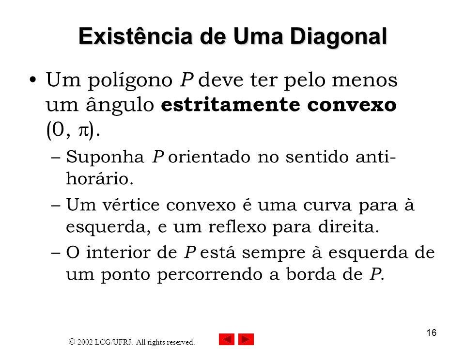 2002 LCG/UFRJ. All rights reserved. 16 Existência de Uma Diagonal Um polígono P deve ter pelo menos um ângulo estritamente convexo (0, ). –Suponha P o