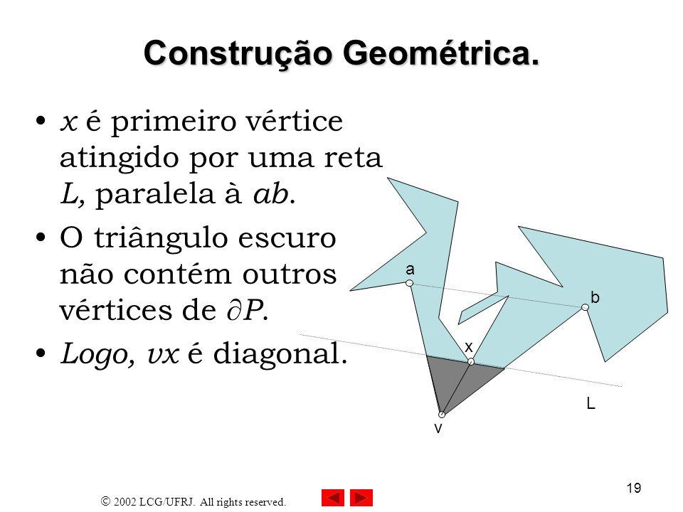 2002 LCG/UFRJ. All rights reserved. 19 Construção Geométrica. x é primeiro vértice atingido por uma reta L, paralela à ab. O triângulo escuro não cont