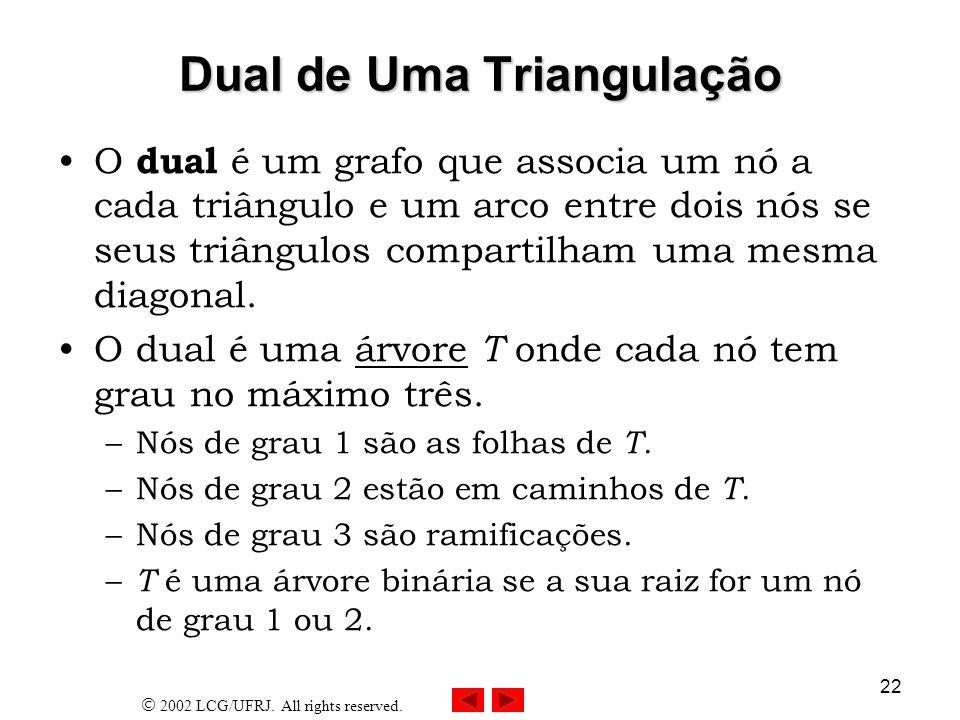 2002 LCG/UFRJ. All rights reserved. 22 Dual de Uma Triangulação O dual é um grafo que associa um nó a cada triângulo e um arco entre dois nós se seus
