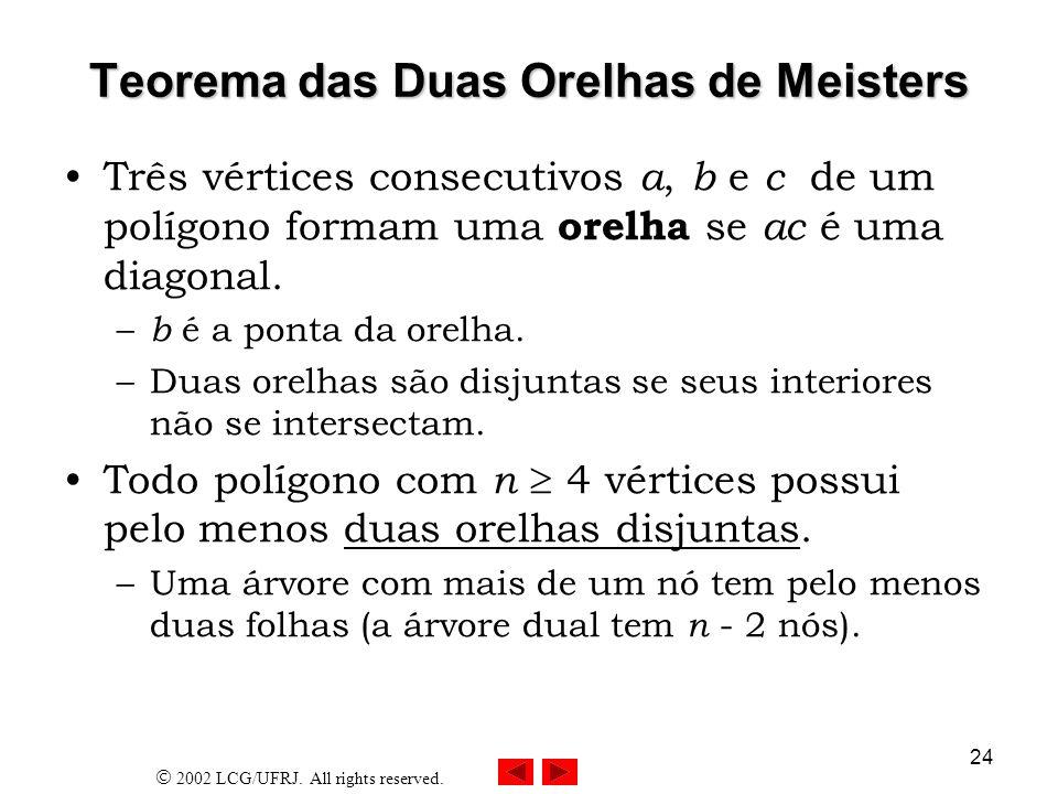 2002 LCG/UFRJ. All rights reserved. 24 Teorema das Duas Orelhas de Meisters Três vértices consecutivos a, b e c de um polígono formam uma orelha se ac