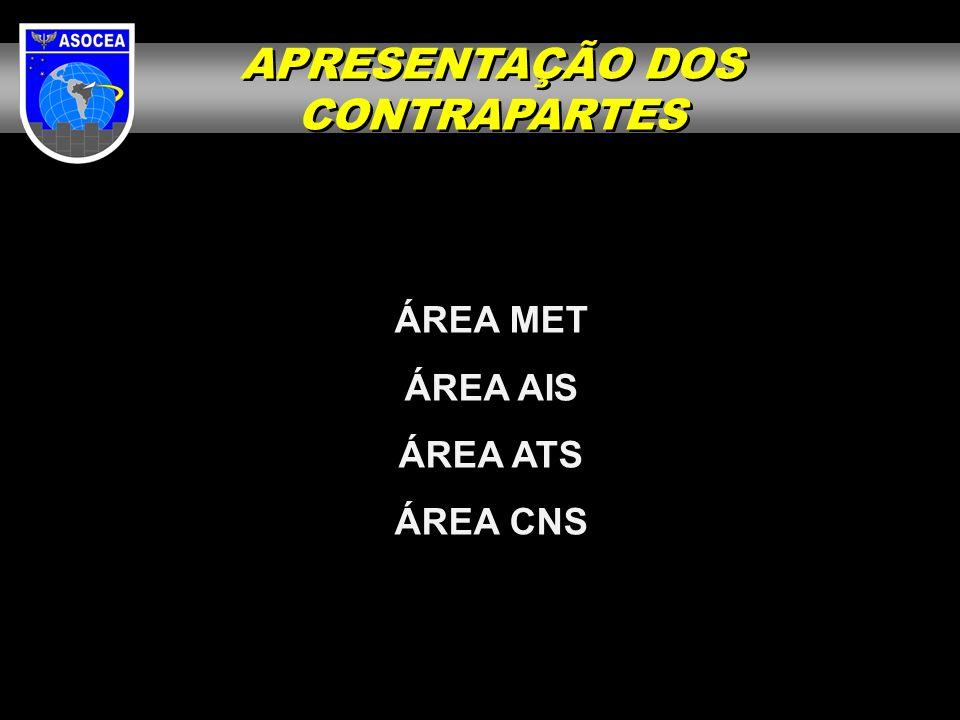 APRESENTAÇÃO DOS CONTRAPARTES APRESENTAÇÃO DOS CONTRAPARTES ÁREA MET ÁREA AIS ÁREA ATS ÁREA CNS