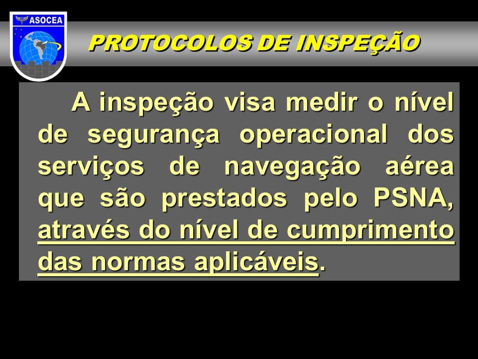 PROTOCOLOS DE INSPEÇÃO A inspeção visa medir o nível de segurança operacional dos serviços de navegação aérea que são prestados pelo PSNA, através do nível de cumprimento das normas aplicáveis.