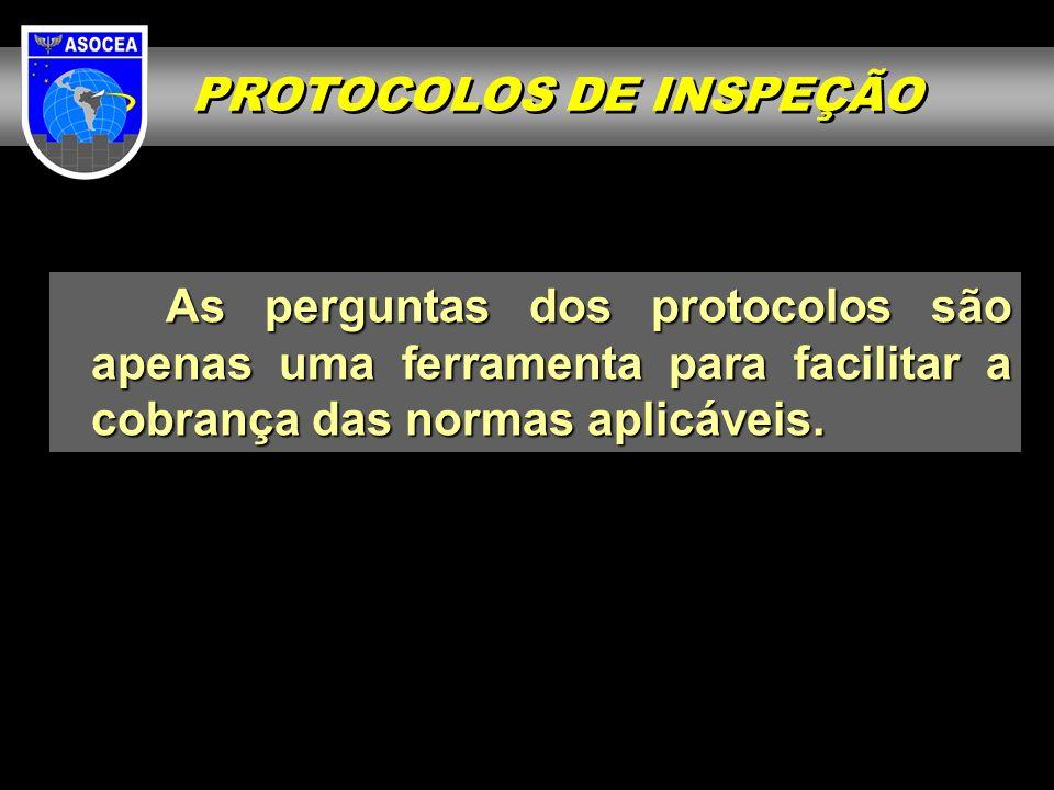PROTOCOLOS DE INSPEÇÃO As perguntas dos protocolos são apenas uma ferramenta para facilitar a cobrança das normas aplicáveis.