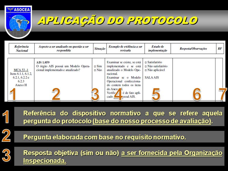 Referência do dispositivo normativo a que se refere aquela pergunta do protocolo (base do nosso processo de avaliação).