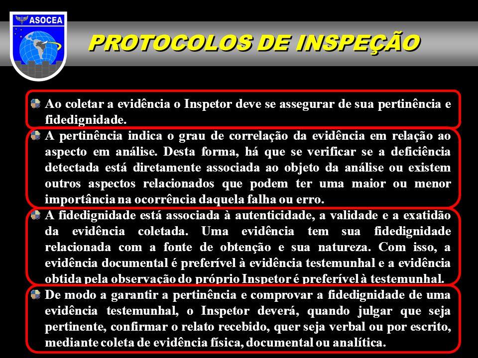 PROTOCOLOS DE INSPEÇÃO Ao coletar a evidência o Inspetor deve se assegurar de sua pertinência e fidedignidade.