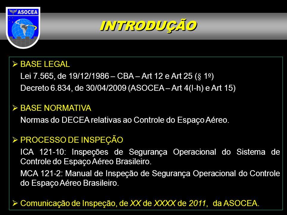 INTRODUÇÃO BASE LEGAL Lei 7.565, de 19/12/1986 – CBA – Art 12 e Art 25 (§ 1 o ) Decreto 6.834, de 30/04/2009 (ASOCEA – Art 4(I-h) e Art 15) BASE NORMATIVA Normas do DECEA relativas ao Controle do Espaço Aéreo.
