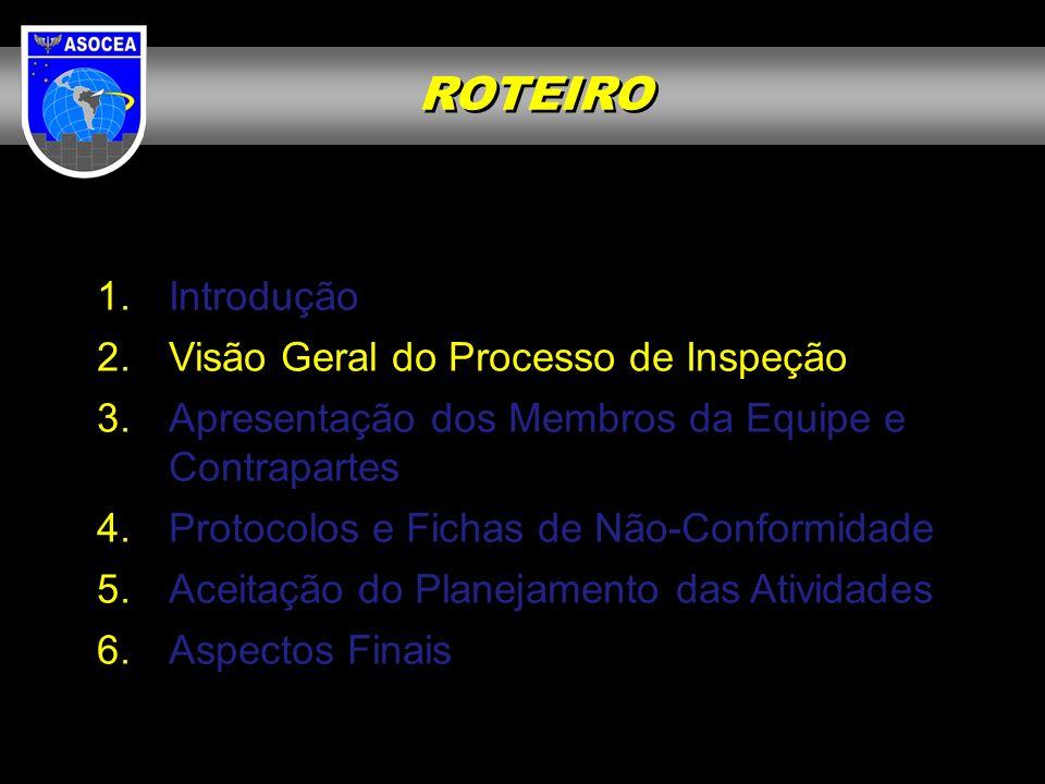 1. Introdução 2. Visão Geral do Processo de Inspeção 3.
