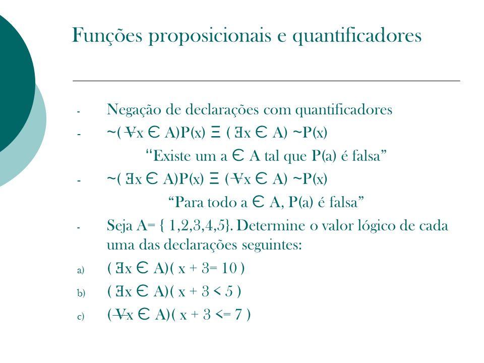 Funções proposicionais e quantificadores - Negação de declarações com quantificadores - ~ ( Vx Є A)P(x) Ξ ( Ǝ x Є A) ~ P(x) Existe um a Є A tal que P(