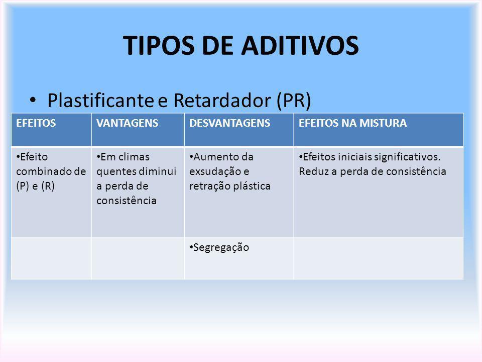 TIPOS DE ADITIVOS Plastificante e Retardador (PR) EFEITOSVANTAGENSDESVANTAGENSEFEITOS NA MISTURA Efeito combinado de (P) e (R) Em climas quentes dimin