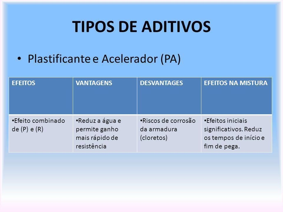 TIPOS DE ADITIVOS Plastificante e Acelerador (PA) EFEITOSVANTAGENSDESVANTAGESEFEITOS NA MISTURA Efeito combinado de (P) e (R) Reduz a água e permite g