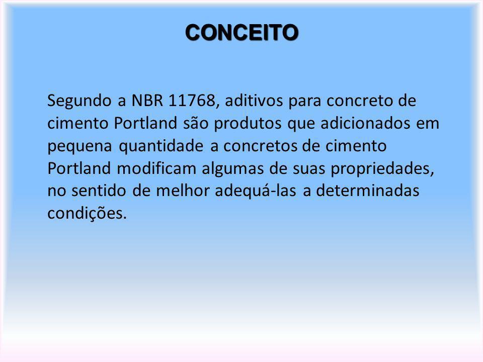 CONCEITO Segundo a NBR 11768, aditivos para concreto de cimento Portland são produtos que adicionados em pequena quantidade a concretos de cimento Por