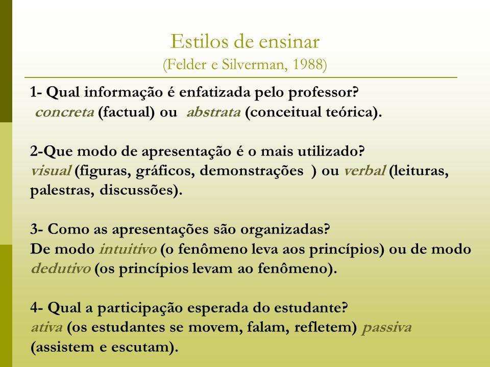 1- Qual informação é enfatizada pelo professor? concreta (factual) ou abstrata (conceitual teórica). 2-Que modo de apresentação é o mais utilizado? vi