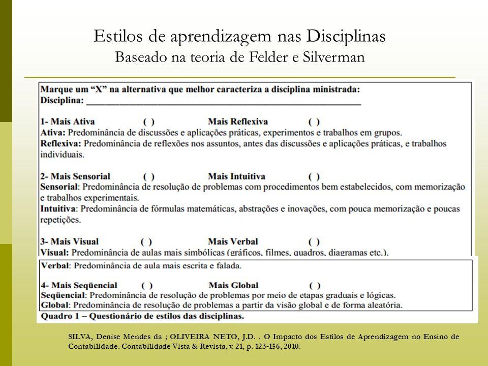 Estilos de aprendizagem nas Disciplinas Baseado na teoria de Felder e Silverman SILVA, Denise Mendes da ; OLIVEIRA NETO, J.D.. O Impacto dos Estilos d