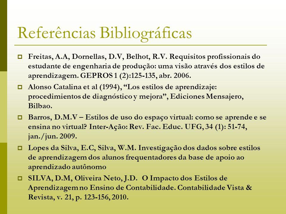 Referências Bibliográficas Freitas, A.A, Dornellas, D.V, Belhot, R.V. Requisitos profissionais do estudante de engenharia de produção: uma visão atrav