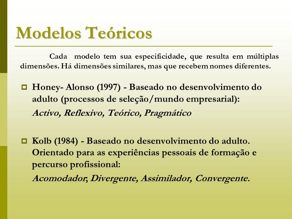 Honey- Alonso (1997) - Baseado no desenvolvimento do adulto (processos de seleção/mundo empresarial): Activo, Reflexivo, Teórico, Pragmático Kolb (198