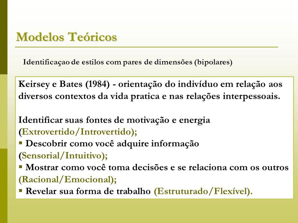 Modelos Teóricos Keirsey e Bates (1984) - orientação do indivíduo em relação aos diversos contextos da vida pratica e nas relações interpessoais. Iden