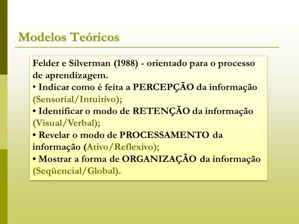 Modelos Teóricos Felder e Silverman (1988) - orientado para o processo de aprendizagem. Indicar como é feita a PERCEPÇÃO da informação (Sensorial/Intu