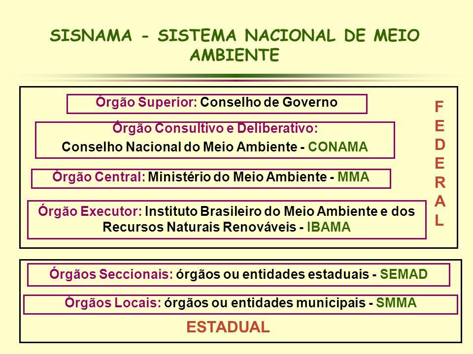 SISNAMA - SISTEMA NACIONAL DE MEIO AMBIENTE Órgão Superior: Conselho de Governo Órgão Consultivo e Deliberativo: Conselho Nacional do Meio Ambiente -