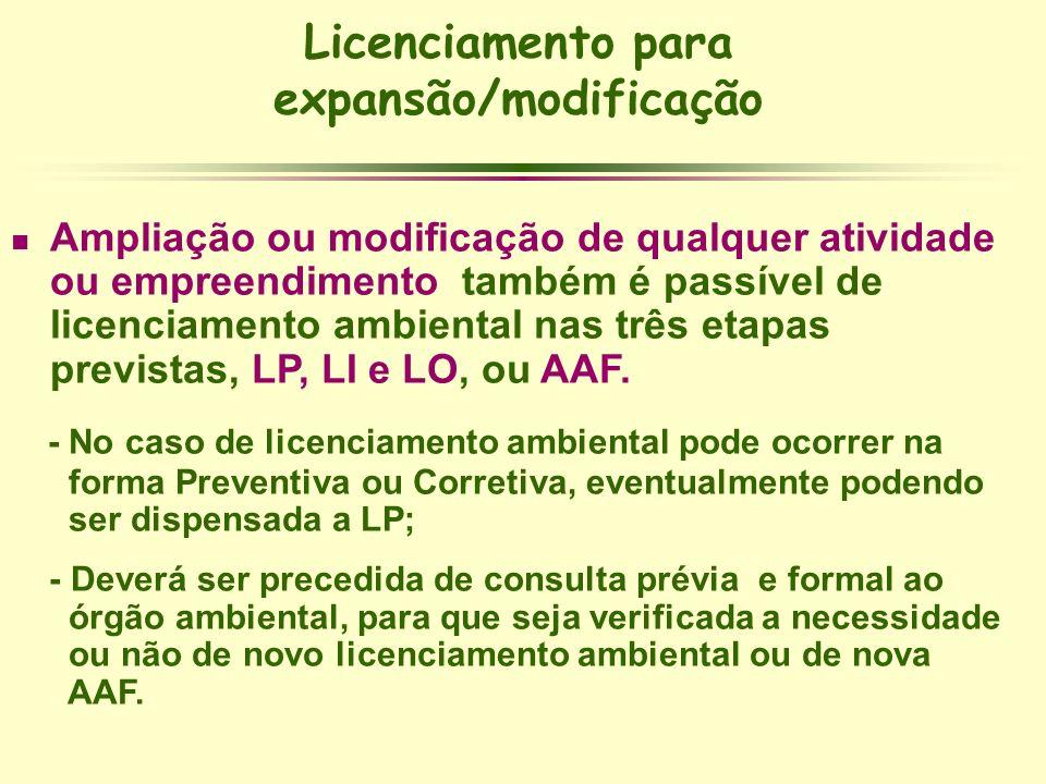 Licenciamento para expansão/modificação Ampliação ou modificação de qualquer atividade ou empreendimento também é passível de licenciamento ambiental