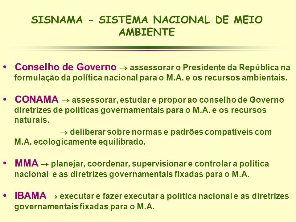 SISNAMA - SISTEMA NACIONAL DE MEIO AMBIENTE Conselho de Governo assessorar o Presidente da República na formulação da política nacional para o M.A. e