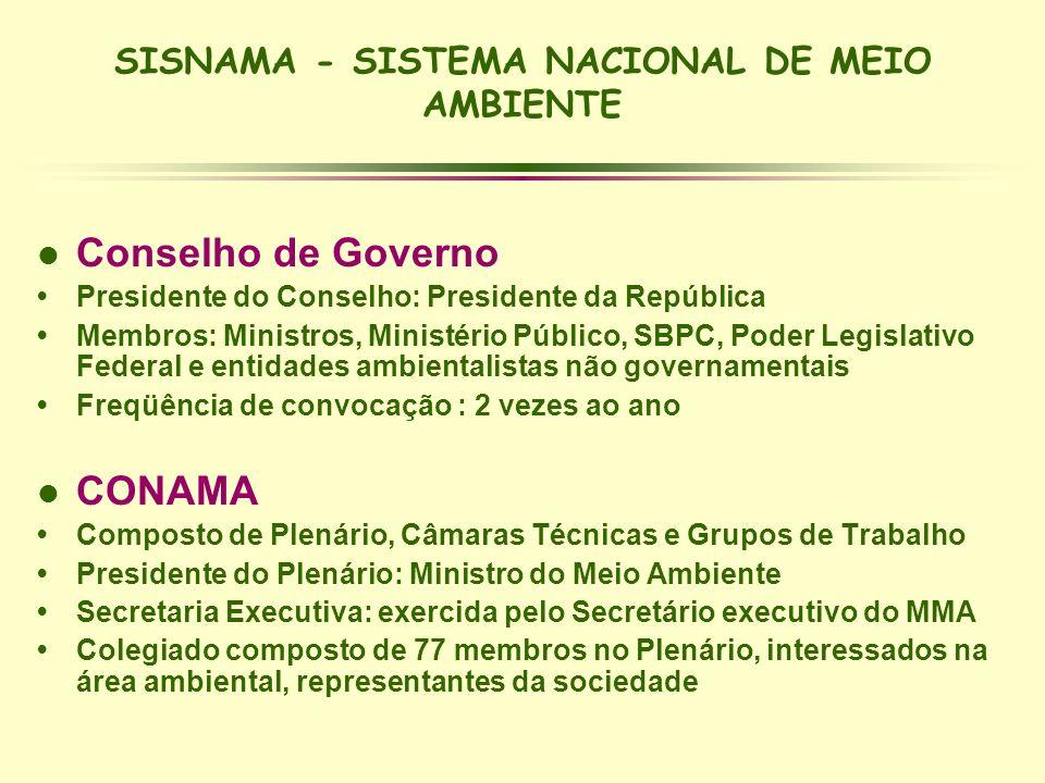 SISNAMA - SISTEMA NACIONAL DE MEIO AMBIENTE l Conselho de Governo Presidente do Conselho: Presidente da República Membros: Ministros, Ministério Públi