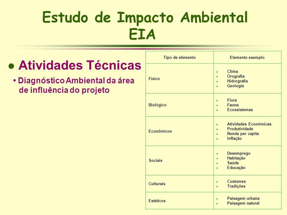 Estudo de Impacto Ambiental EIA l Atividades Técnicas Diagnóstico Ambiental da área de influência do projeto Tipo de elementoElemento exemplo Físico C