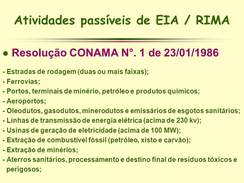Atividades passíveis de EIA / RIMA l Resolução CONAMA N°. 1 de 23/01/1986 - Estradas de rodagem (duas ou mais faixas); - Ferrovias; - Portos, terminai