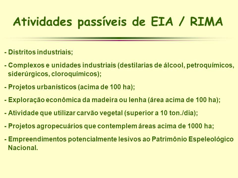 Atividades passíveis de EIA / RIMA - Distritos industriais; - Complexos e unidades industriais (destilarias de álcool, petroquímicos, siderúrgicos, cl
