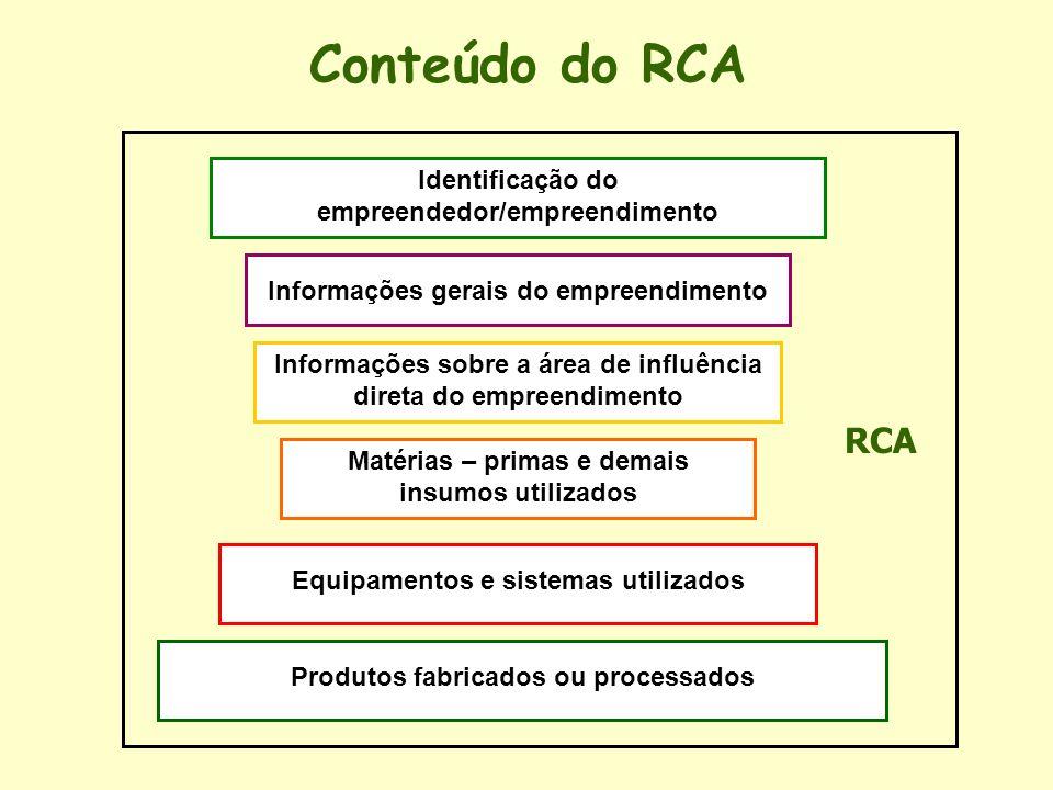 Identificação do empreendedor/empreendimento Informações gerais do empreendimento Informações sobre a área de influência direta do empreendimento Maté